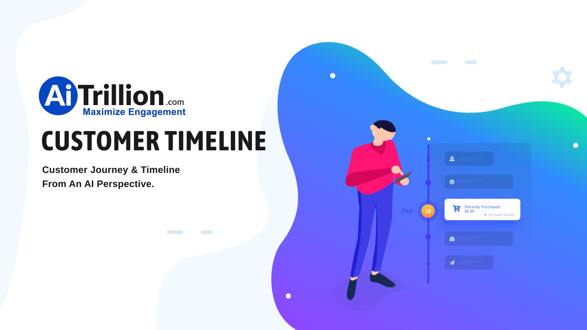 Customer Timeline