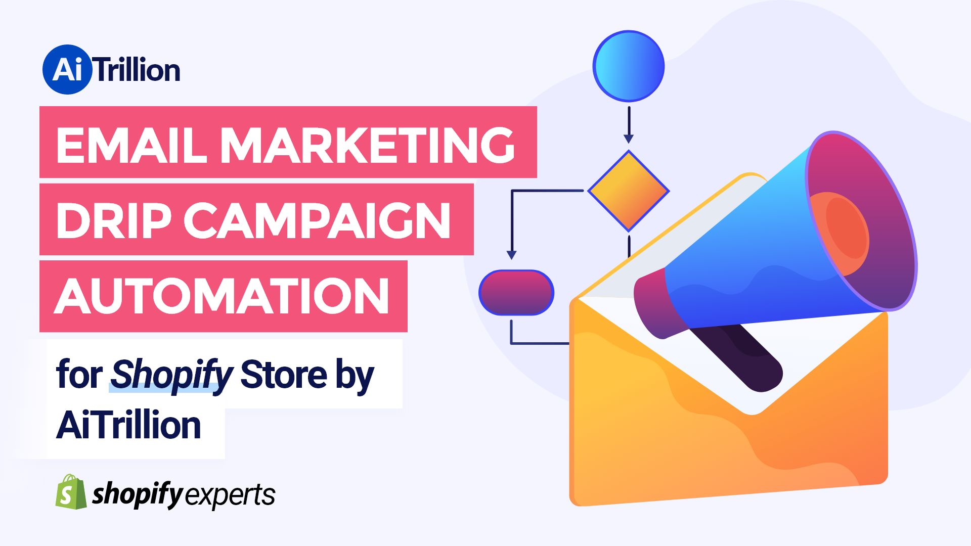 Email Marketing Drip Campaign Automation - AiTrillion