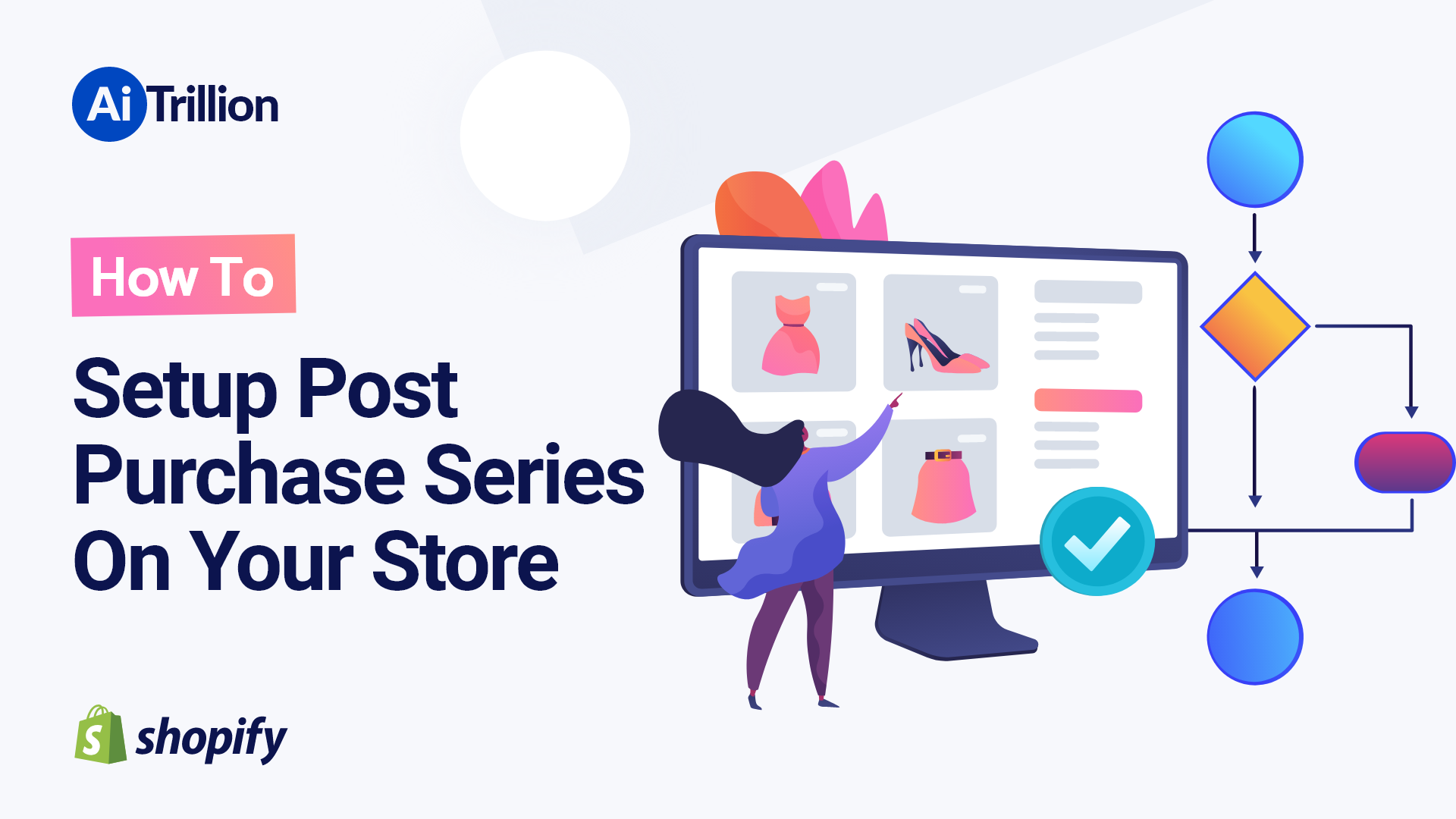 How To Setup Post Purchase Series On Your Store